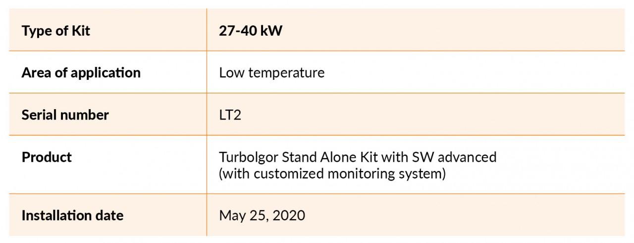 2 TurboAlgor Kit installed
